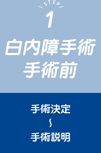 step1 白内障手術手術前 手術決定~手術説明